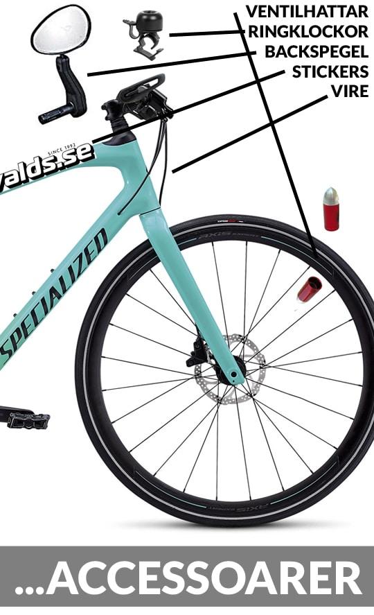 Nykomna Allt till din cykel EC-36